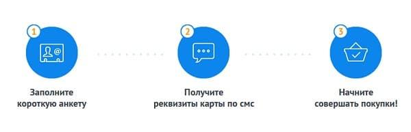 Kviku-оформить-кредит