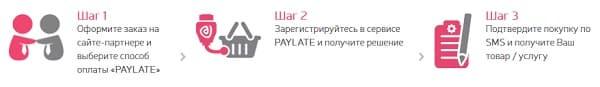 Paylate-займ-как-провести