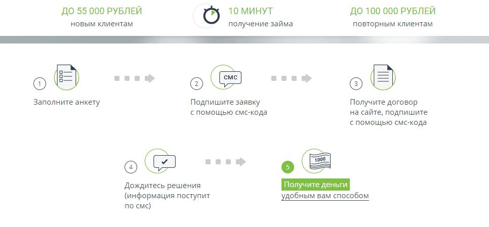 Как перевести деньги с яндекс кошелька на webmoney кошелек