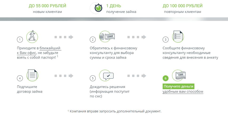 офис миг кредит в москве сфо инвест кредит финанс долги